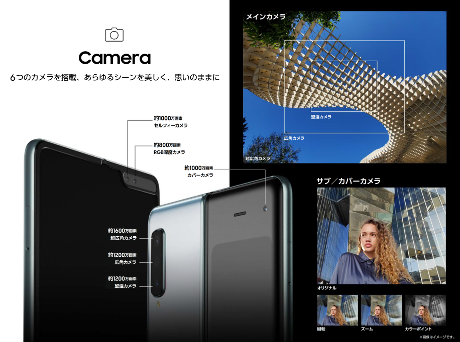 Galaxy Foldカメラ機能